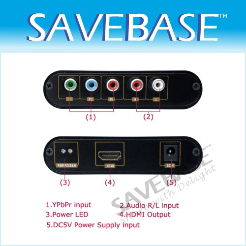 Component YPbPr To HDMI Converter F PS2 Wii Xbox 1080P
